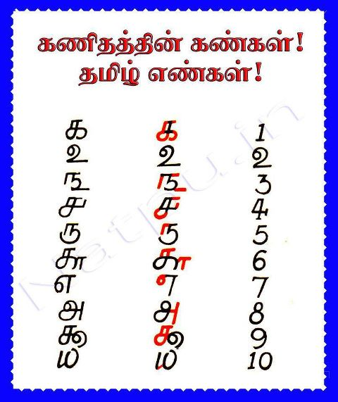 Common Worksheets u00bb Tamil Numbers 1-100 - Preschool and ...