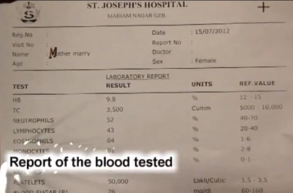 Test Report of the Marian Blood