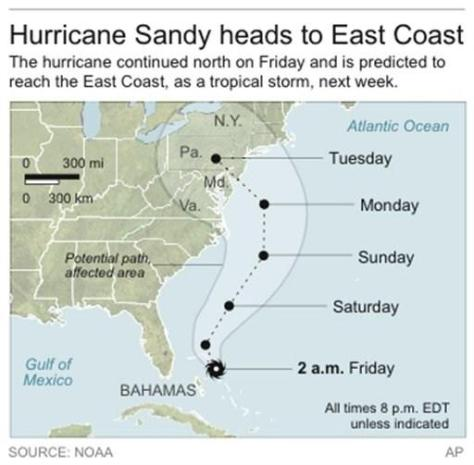 AP Graphic. IMAGE- Expected path of Hurricane Sandy
