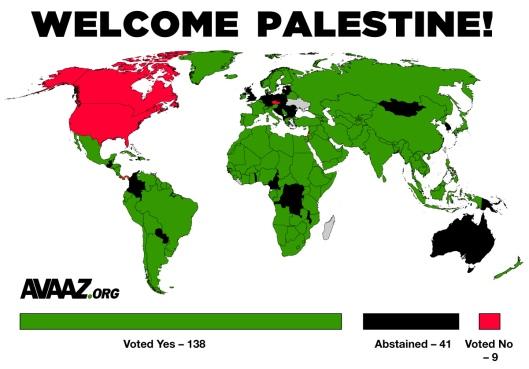 Palestine vote