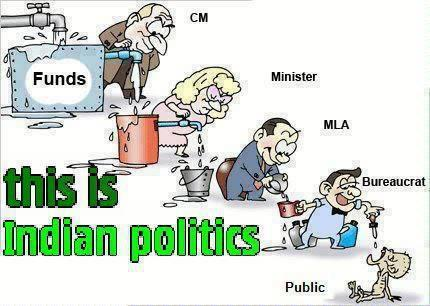 This is Indian politics