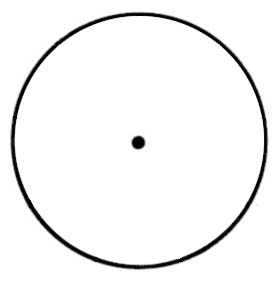 Bindhu:The ancient Indian symbol for Zero - a circle with a dot in the middle, symbolizing the void and the negation of the self.
