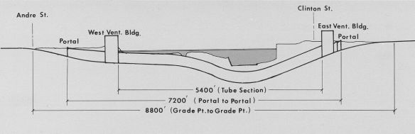 Profile View of Fort McHenry Tunnel
