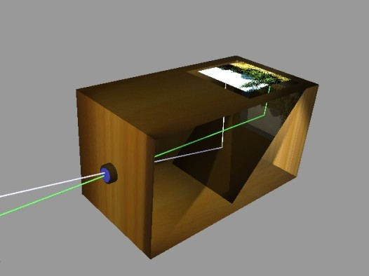Drawing of a Camera obscura box