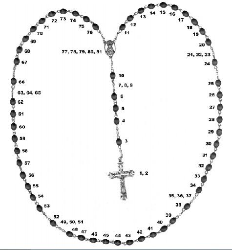 Prayer Beads: The Roman Catholic Rosary | Impressions