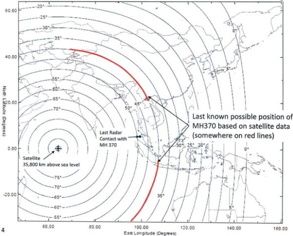 This map released by Malaysian officials shows two red lines representing the possible locations from which Flight 370 sent its last hourly transmission to a satellite at 8:11 a.m. on March 8, more than seven hours after it took off from Kuala Lumpur's airport, and when the plane would most likely have been running low on fuel. Credit Office of the Prime Minister of Malaysia.