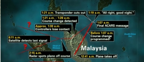 Malaysia Airlines Flight MH370  (Source: CNN)