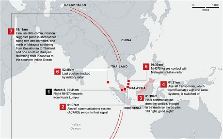 How Inmarsat tracked down Flight MH370 (Source: telegraph.co.uk)