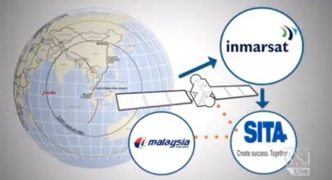 Pings to Inmarsat (video grab from Wall Street Journal)