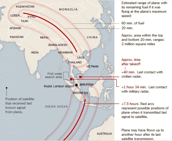 Satellite contact map by SERGIO PEÇANHA, ARCHIE TSE and TIM WALLACE (Source: Malaysian government)