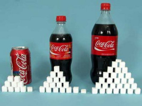 Amount of sugar in Coca-cola (Source: tribesports.com)