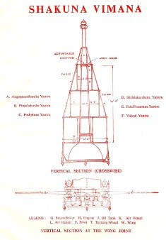 Shakuna Vimana - Vertical Section at the Wing Joint (Source - aryabharati.org) (Custom)