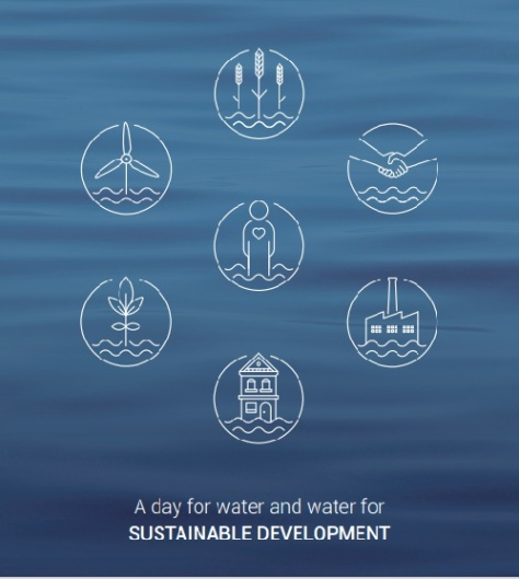 A Day for Water and Water for Sustainable Development