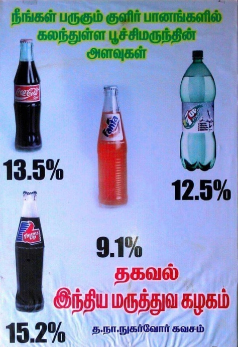 Pesticide in soft drinks?